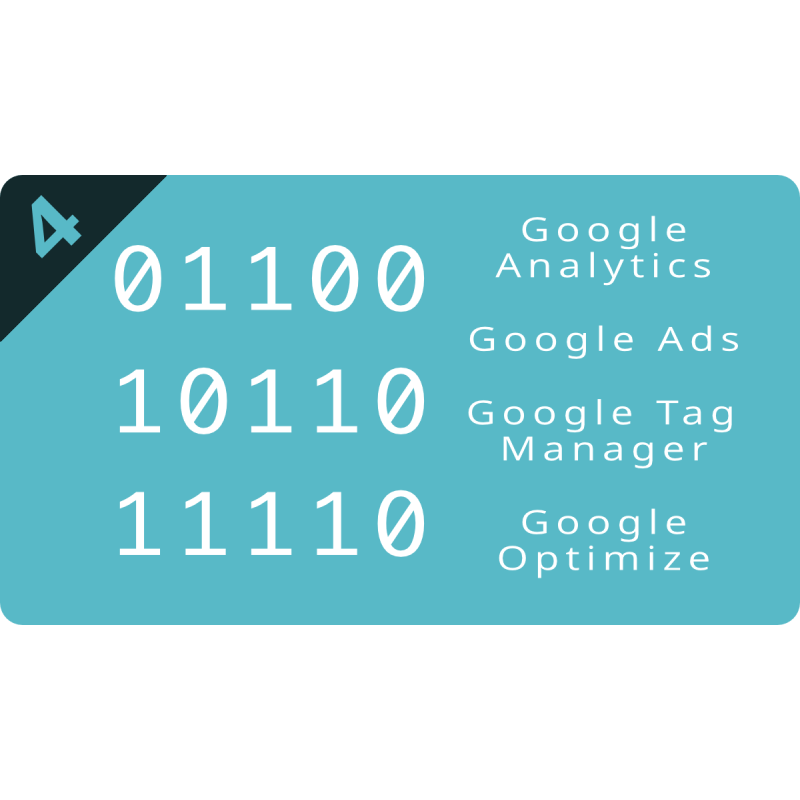 Google Anayltics, Ads (Adwords), Tag Manager, A/B Tests by NETZdinge.de