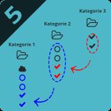 Unterkategorie-Artikel zur Oberkategorie by NETZdinge.de