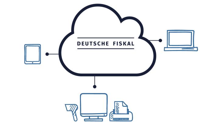 Fiskal Cloud TSE