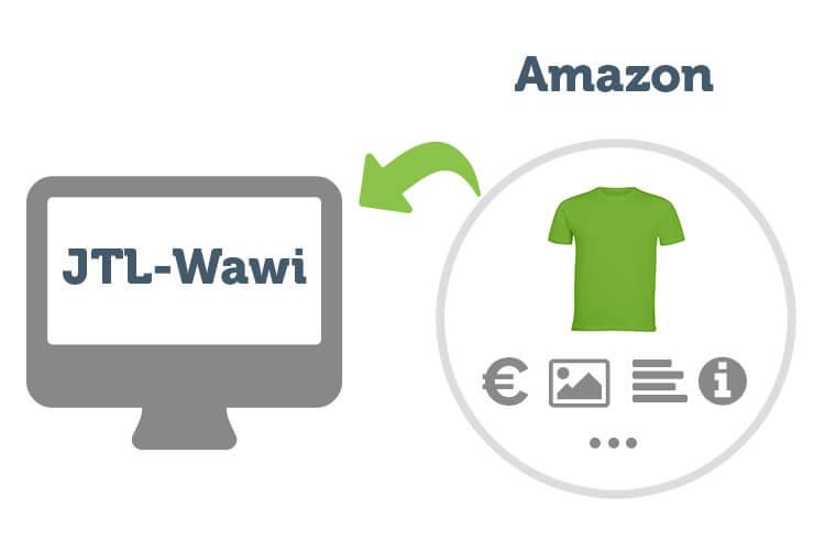 Angebote von Amazon in JTL-Wawi importieren