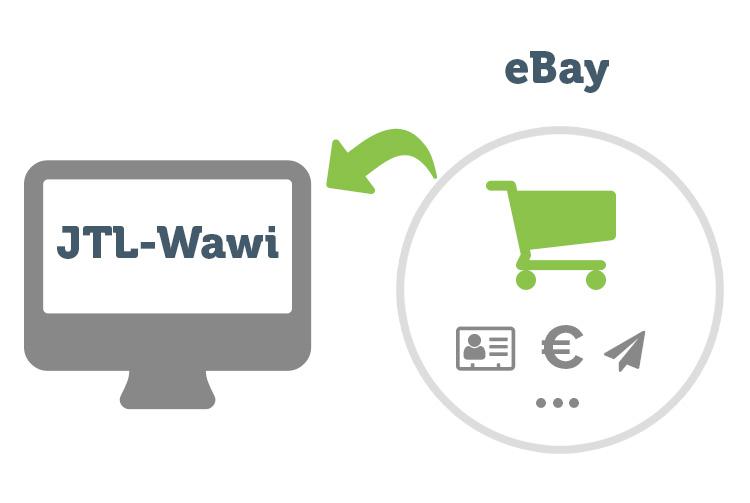 Bestellungen von eBay in JTL-Wawi importieren