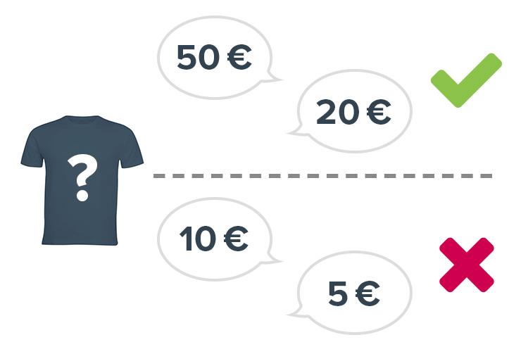 Preisvorschläge automatisch akzeptieren oder ablehnen