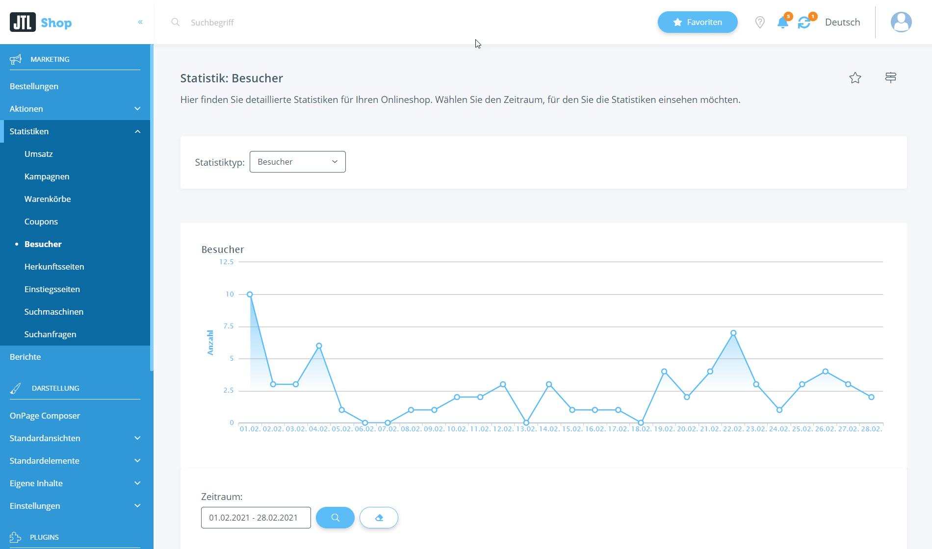 Besucherstatistik in JTL-Shop