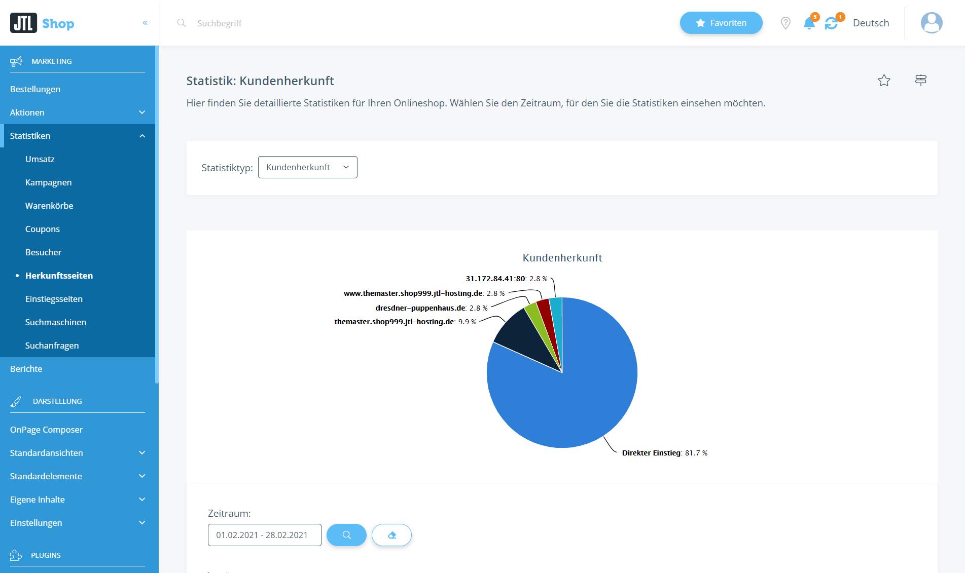 Statistik mit Diagramm zur Kundenherkunft