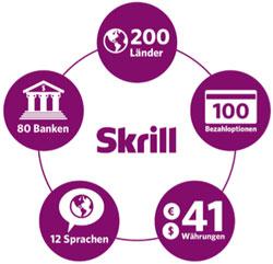 Jtl Technologiepartner Skrill