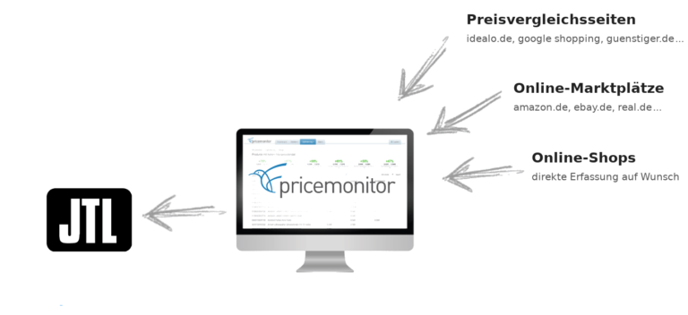 Pricemonitor by Patagona